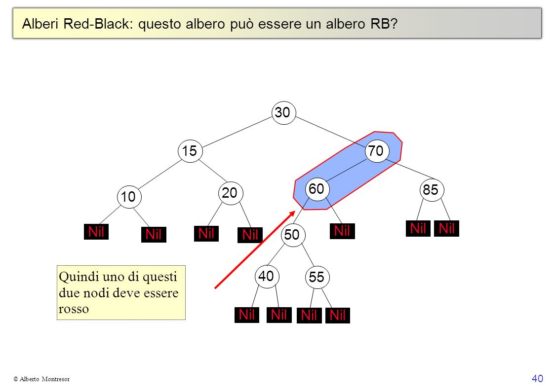 40 © Alberto Montresor Alberi Red-Black: questo albero può essere un albero RB? 30706010152050 Nil 4055 Nil 85 Nil Quindi uno di questi due nodi deve