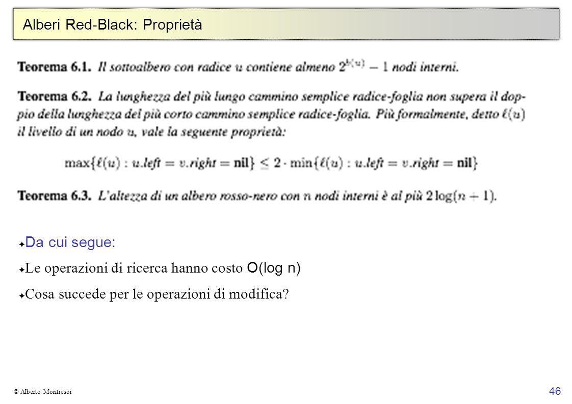 46 © Alberto Montresor Alberi Red-Black: Proprietà Da cui segue: Le operazioni di ricerca hanno costo O(log n) Cosa succede per le operazioni di modif