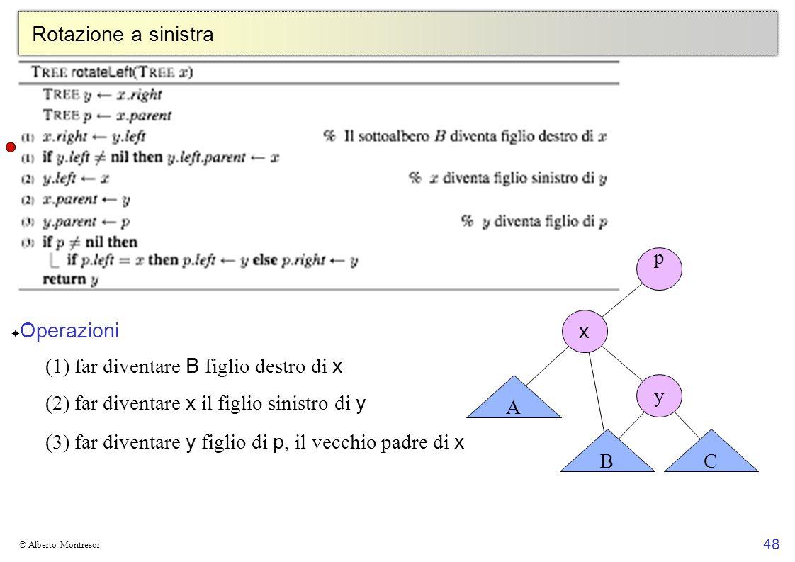 48 © Alberto Montresor Rotazione a sinistra A BC y x p Operazioni (1) far diventare B figlio destro di x (2) far diventare x il figlio sinistro di y (