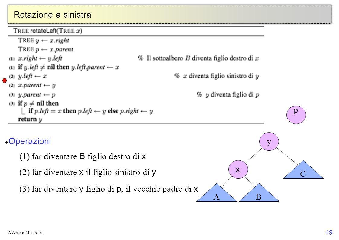 49 © Alberto Montresor Rotazione a sinistra AB C y x p Operazioni (1) far diventare B figlio destro di x (2) far diventare x il figlio sinistro di y (