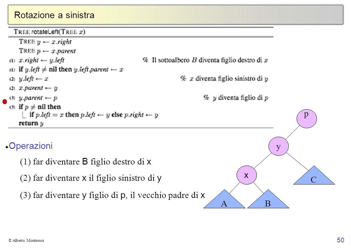 50 © Alberto Montresor Rotazione a sinistra AB C y x p Operazioni (1) far diventare B figlio destro di x (2) far diventare x il figlio sinistro di y (