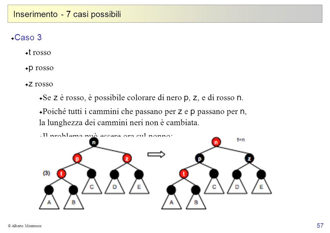 57 © Alberto Montresor Inserimento - 7 casi possibili Caso 3 t rosso p rosso z rosso Se z è rosso, è possibile colorare di nero p, z, e di rosso n. Po