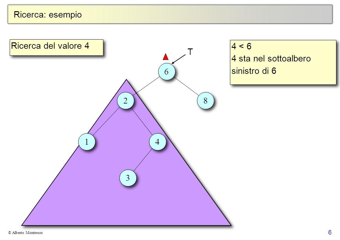 7 © Alberto Montresor 4 > 2 4 sta nel sottoalbero destro di 2 4 > 2 4 sta nel sottoalbero destro di 2 Ricerca: esempio T 6 6 2 2 8 8 1 1 4 4 3 3 Ricerca del valore 4