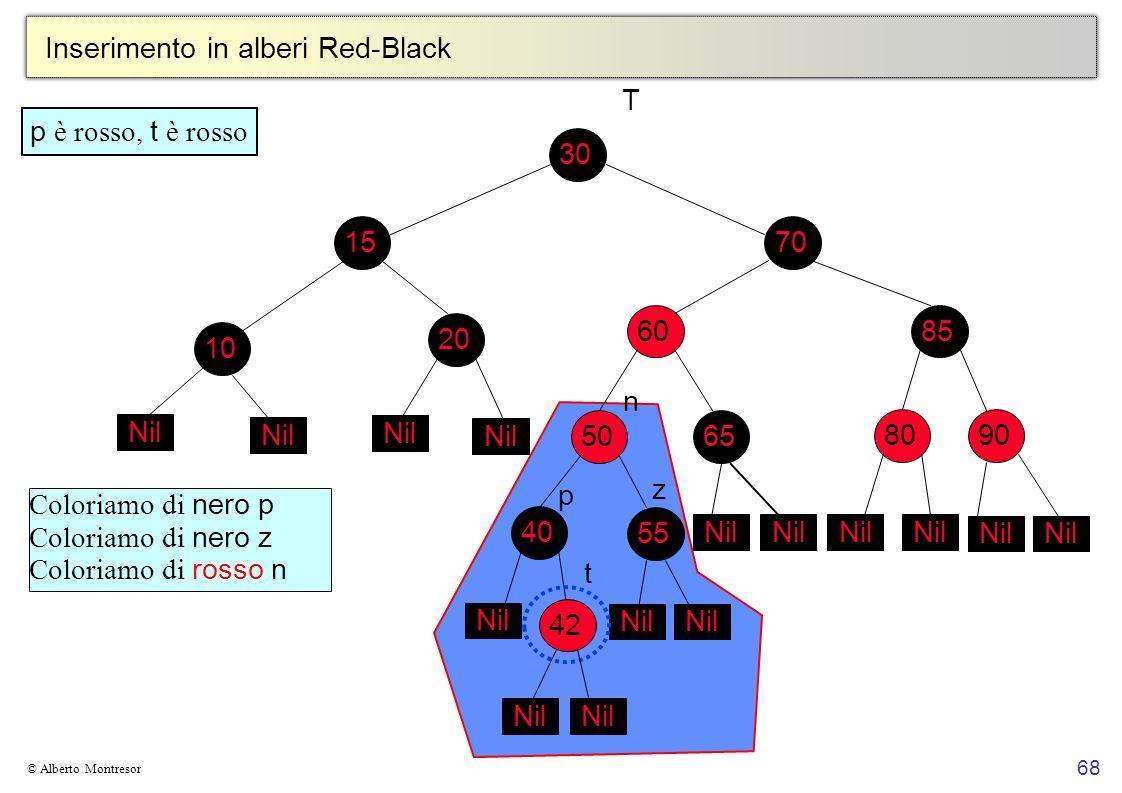68 © Alberto Montresor Inserimento in alberi Red-Black 30708560801090152050405565 Nil T 42 Nil Coloriamo di nero p Coloriamo di nero z Coloriamo di ro