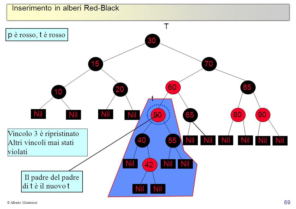 69 © Alberto Montresor Inserimento in alberi Red-Black 30708560801090152050405565 Nil T 42 t Nil Il padre del padre di t è il nuovo t p è rosso, t è r