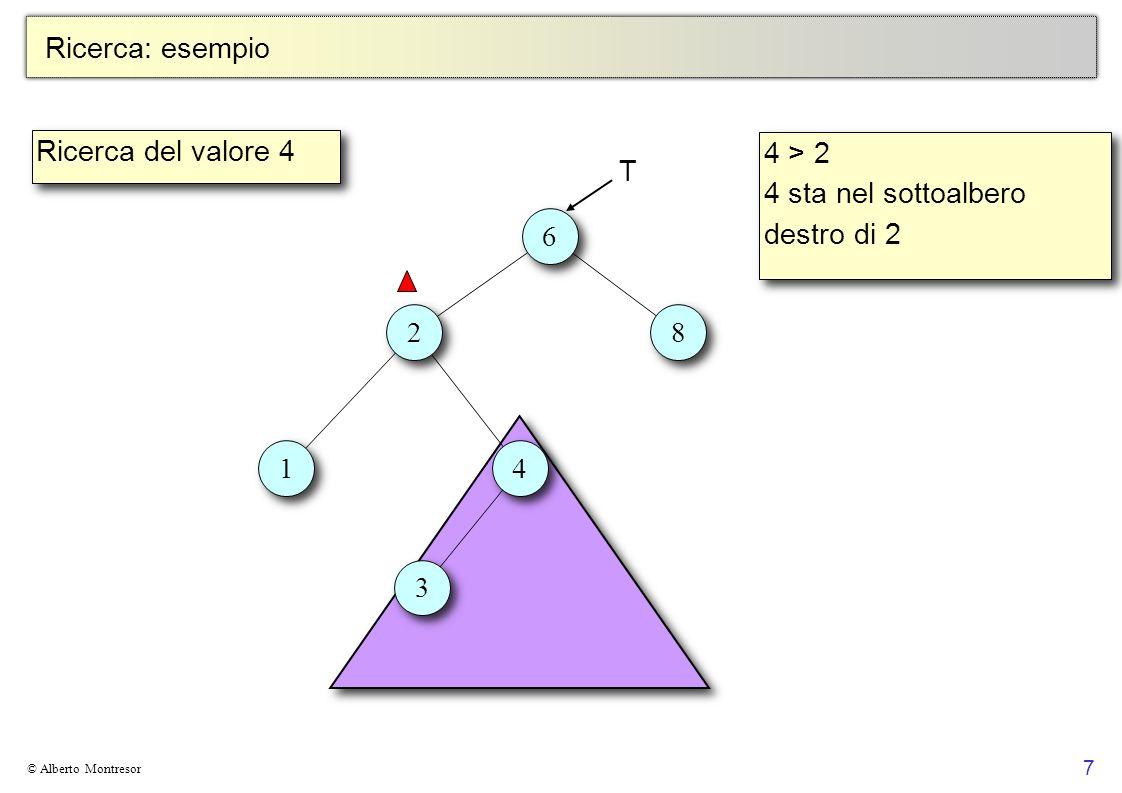 7 © Alberto Montresor 4 > 2 4 sta nel sottoalbero destro di 2 4 > 2 4 sta nel sottoalbero destro di 2 Ricerca: esempio T 6 6 2 2 8 8 1 1 4 4 3 3 Ricer