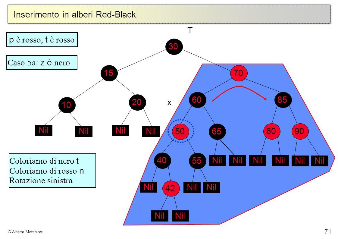 71 © Alberto Montresor Inserimento in alberi Red-Black 30708560801090152050405565 Nil T 42 x Nil Coloriamo di nero t Coloriamo di rosso n Rotazione si