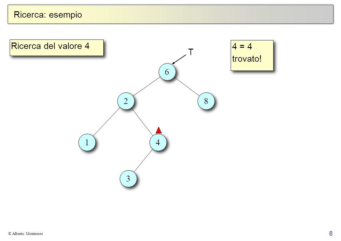 8 © Alberto Montresor 4 = 4 trovato! 4 = 4 trovato! Ricerca: esempio T 6 6 2 2 8 8 1 1 4 4 3 3 Ricerca del valore 4