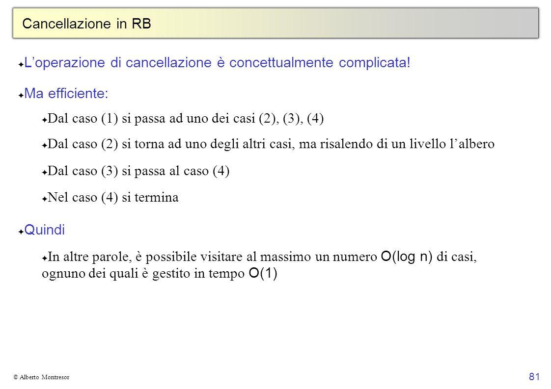 81 © Alberto Montresor Cancellazione in RB Loperazione di cancellazione è concettualmente complicata! Ma efficiente: Dal caso (1) si passa ad uno dei