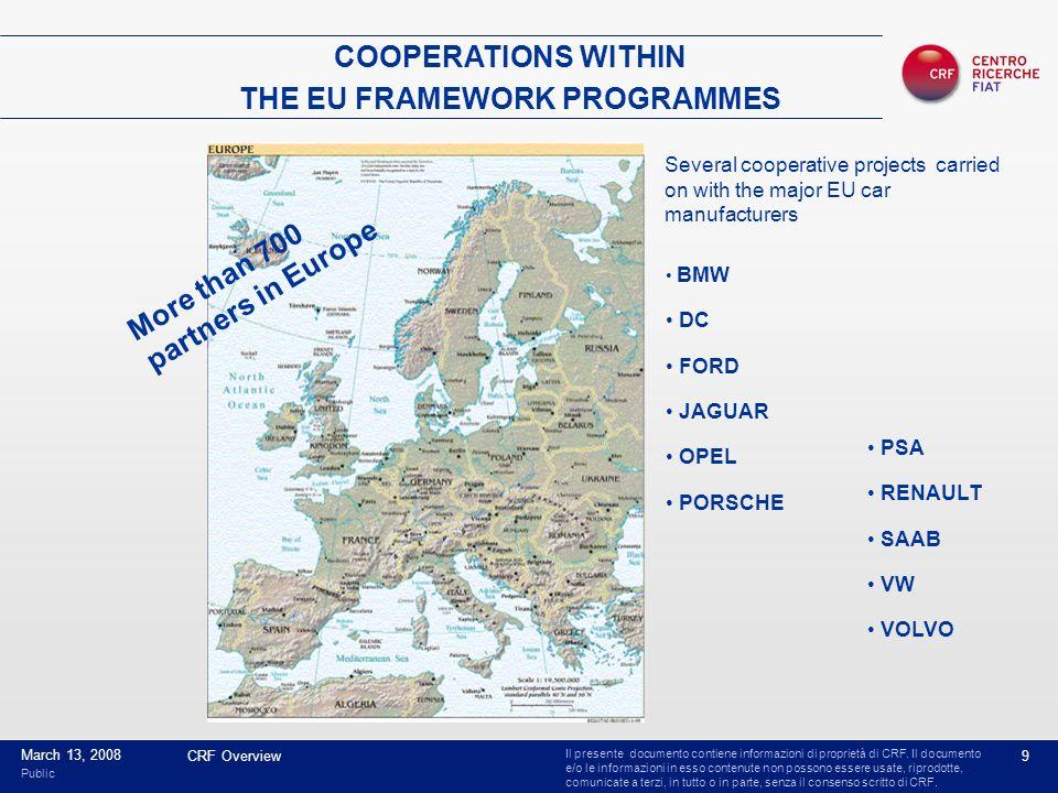 March 13, 2008 Public Il presente documento contiene informazioni di proprietà di CRF.