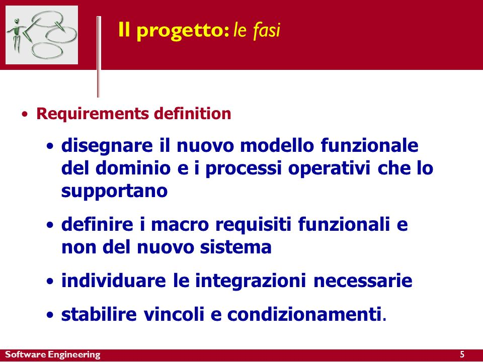 Software Engineering Il progetto: le fasi Requirements definition disegnare il nuovo modello funzionale del dominio e i processi operativi che lo supp