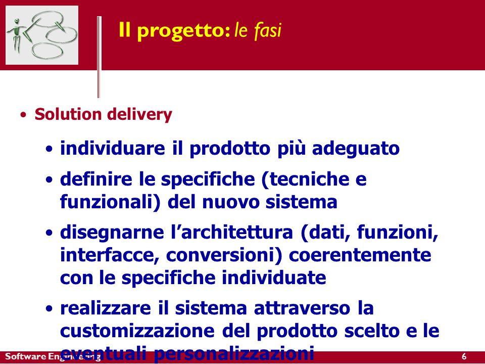 Software Engineering Il progetto: le fasi Solution delivery individuare il prodotto più adeguato definire le specifiche (tecniche e funzionali) del nu