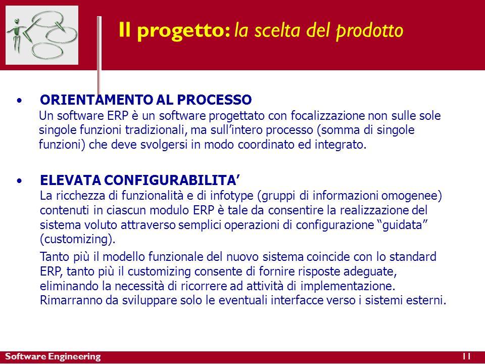 Software Engineering Il progetto: la scelta del prodotto ORIENTAMENTO AL PROCESSO Un software ERP è un software progettato con focalizzazione non sulle sole singole funzioni tradizionali, ma sullintero processo (somma di singole funzioni) che deve svolgersi in modo coordinato ed integrato.