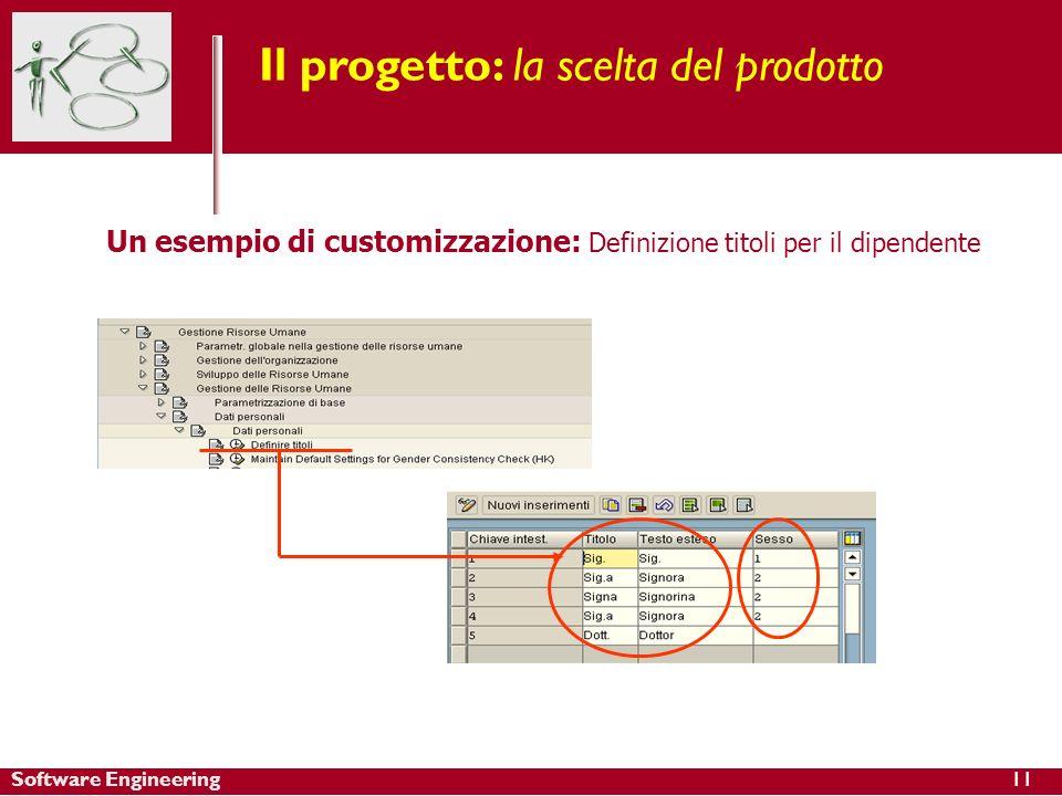 Software Engineering11 Il progetto: la scelta del prodotto Un esempio di customizzazione: Definizione titoli per il dipendente