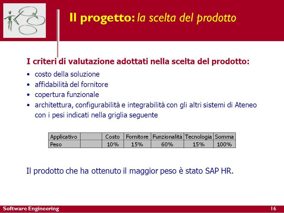 Software Engineering Il progetto: la scelta del prodotto I criteri di valutazione adottati nella scelta del prodotto: costo della soluzione affidabili