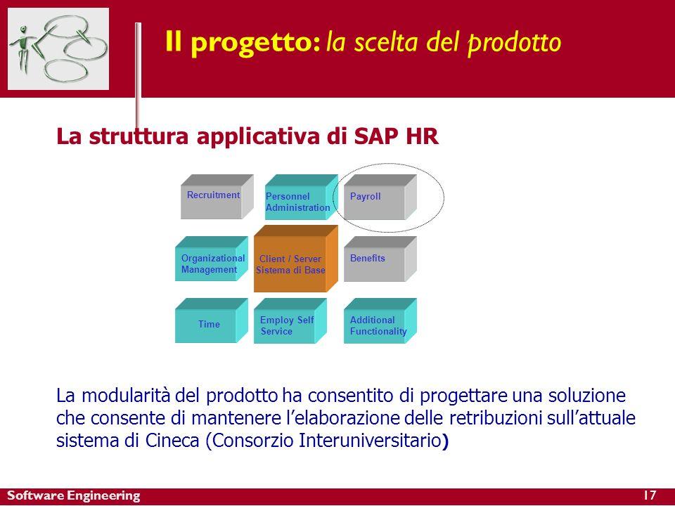 Software Engineering Il progetto: la scelta del prodotto La struttura applicativa di SAP HR Client / Server Sistema di Base Personnel Administration R