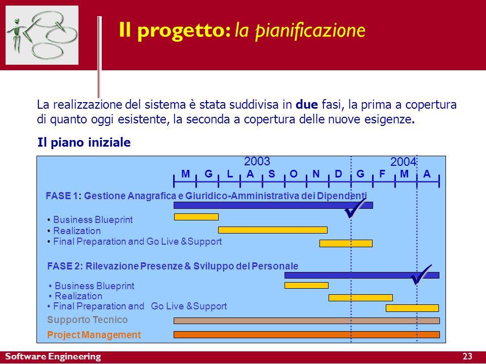 Software Engineering La realizzazione del sistema è stata suddivisa in due fasi, la prima a copertura di quanto oggi esistente, la seconda a copertura delle nuove esigenze.