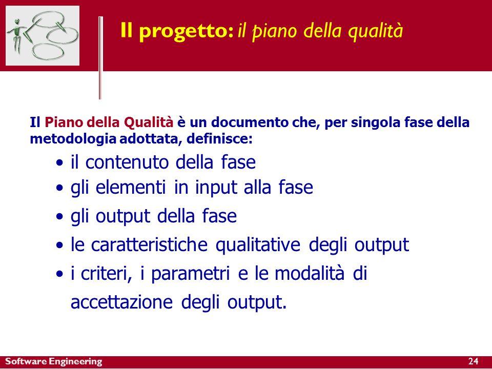 Software Engineering Il Piano della Qualità è un documento che, per singola fase della metodologia adottata, definisce: il contenuto della fase gli elementi in input alla fase gli output della fase le caratteristiche qualitative degli output i criteri, i parametri e le modalità di accettazione degli output.