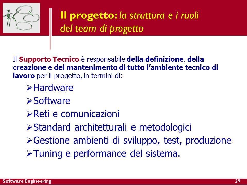 Software Engineering Il Supporto Tecnico è responsabile della definizione, della creazione e del mantenimento di tutto lambiente tecnico di lavoro per