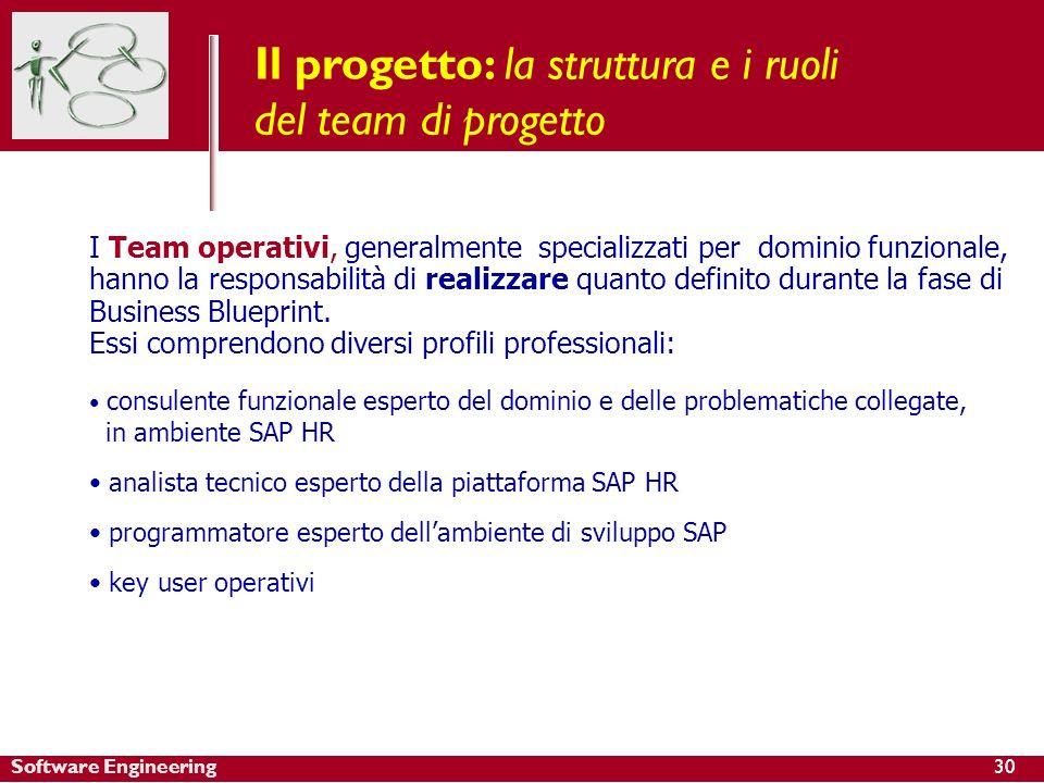 Software Engineering I Team operativi, generalmente specializzati per dominio funzionale, hanno la responsabilità di realizzare quanto definito durante la fase di Business Blueprint.