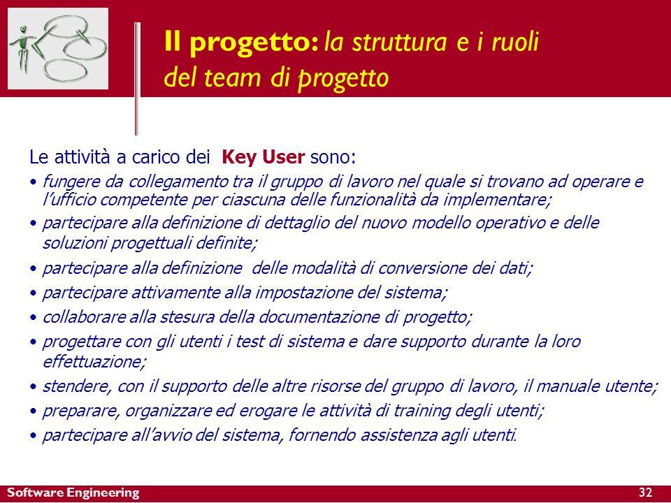 Software Engineering Le attività a carico dei Key User sono: fungere da collegamento tra il gruppo di lavoro nel quale si trovano ad operare e luffici