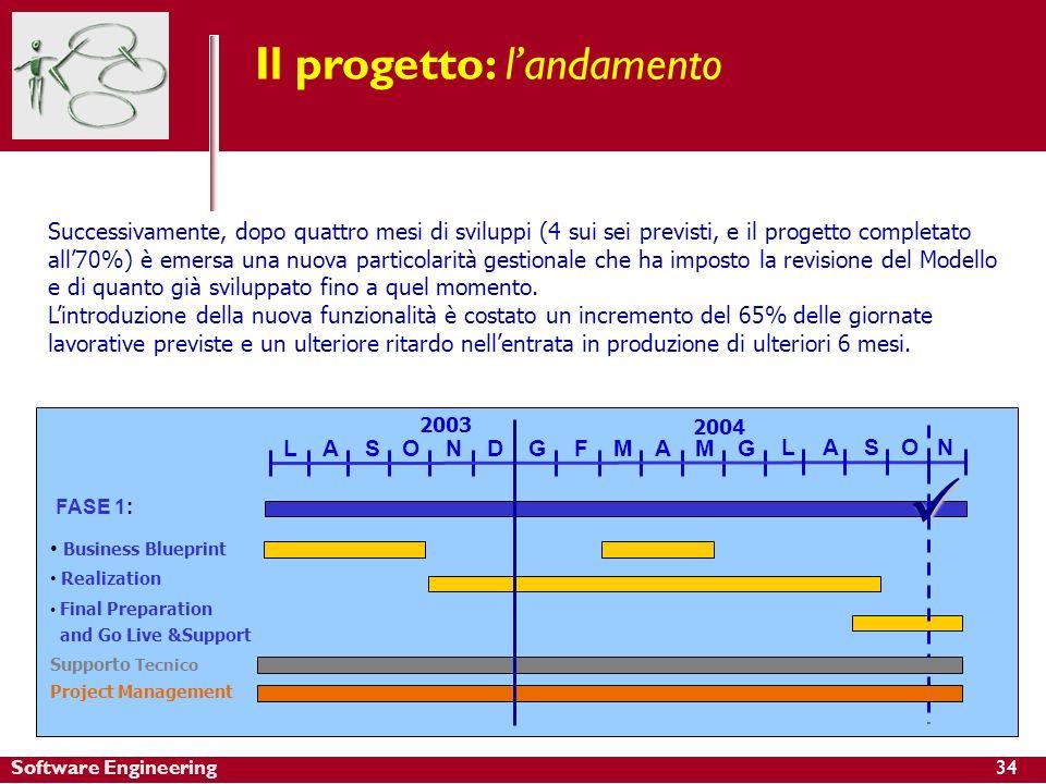 Software Engineering Il progetto: landamento Successivamente, dopo quattro mesi di sviluppi (4 sui sei previsti, e il progetto completato all70%) è em