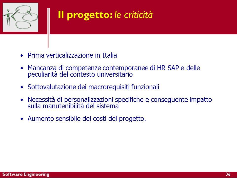 Software Engineering Prima verticalizzazione in Italia Mancanza di competenze contemporanee di HR SAP e delle peculiarità del contesto universitario Sottovalutazione dei macrorequisiti funzionali Necessità di personalizzazioni specifiche e conseguente impatto sulla manutenibilità del sistema Aumento sensibile dei costi del progetto.