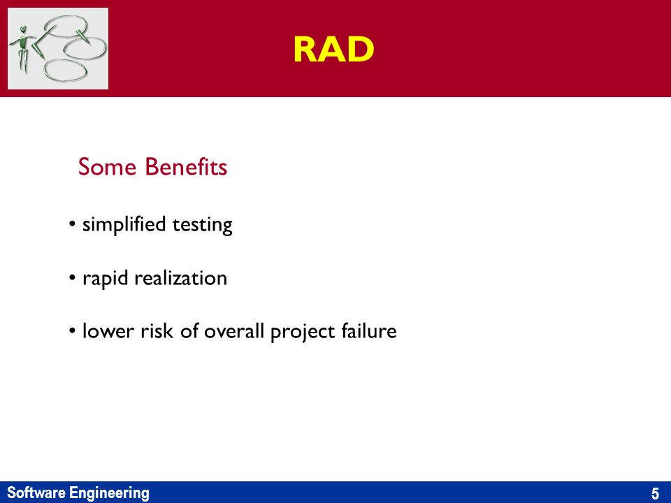 Software Engineering 5 Some Benefits simplified testing rapid realization lower risk of overall project failure RAD