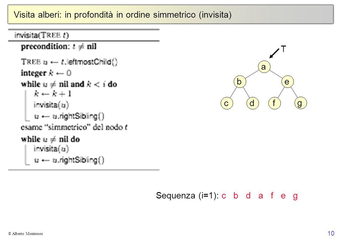 10 © Alberto Montresor Visita alberi: in profondità in ordine simmetrico (invisita) a be cdf g T Sequenza (i=1): c b d a f e g