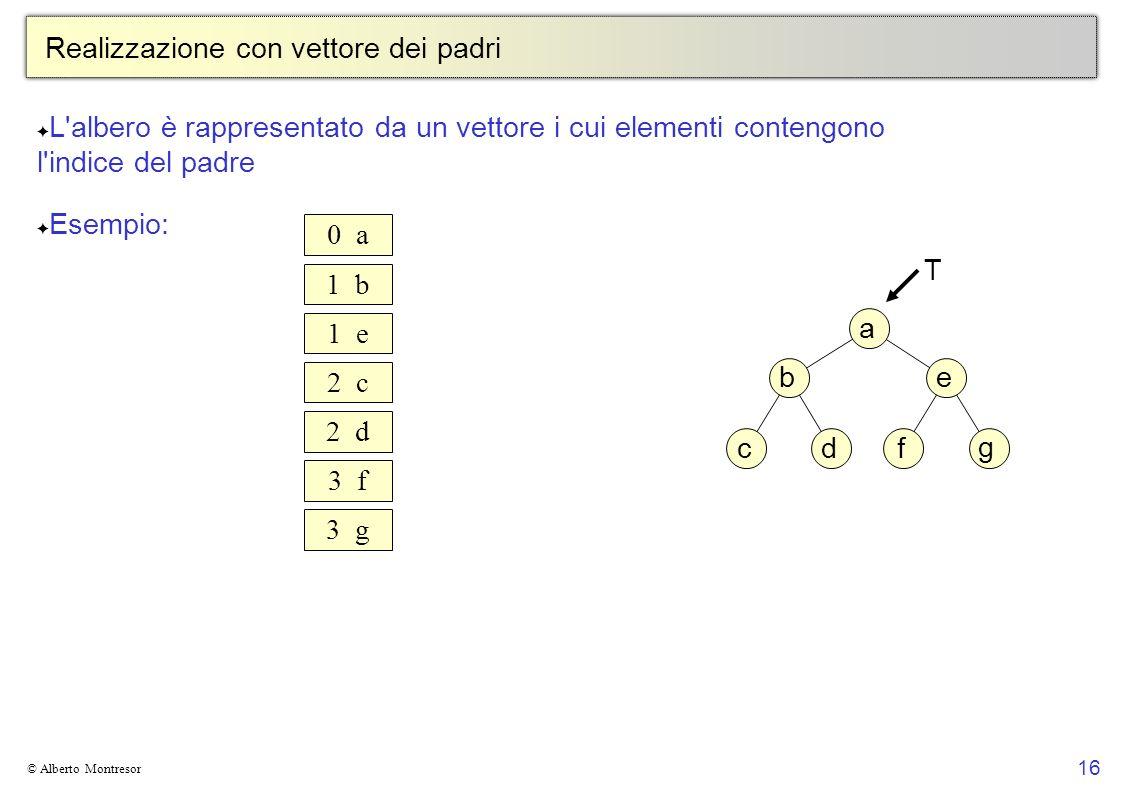 16 © Alberto Montresor Realizzazione con vettore dei padri a be cdf g T L'albero è rappresentato da un vettore i cui elementi contengono l'indice del