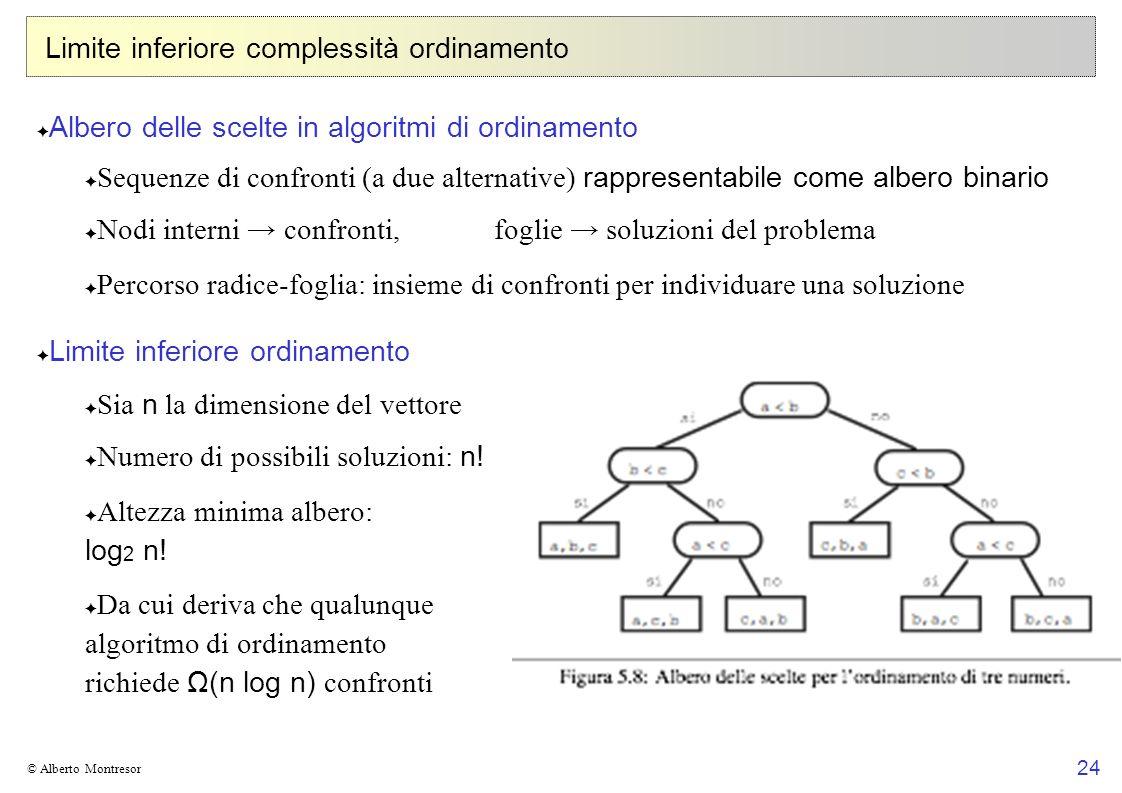 24 © Alberto Montresor Limite inferiore complessità ordinamento Albero delle scelte in algoritmi di ordinamento Sequenze di confronti (a due alternati