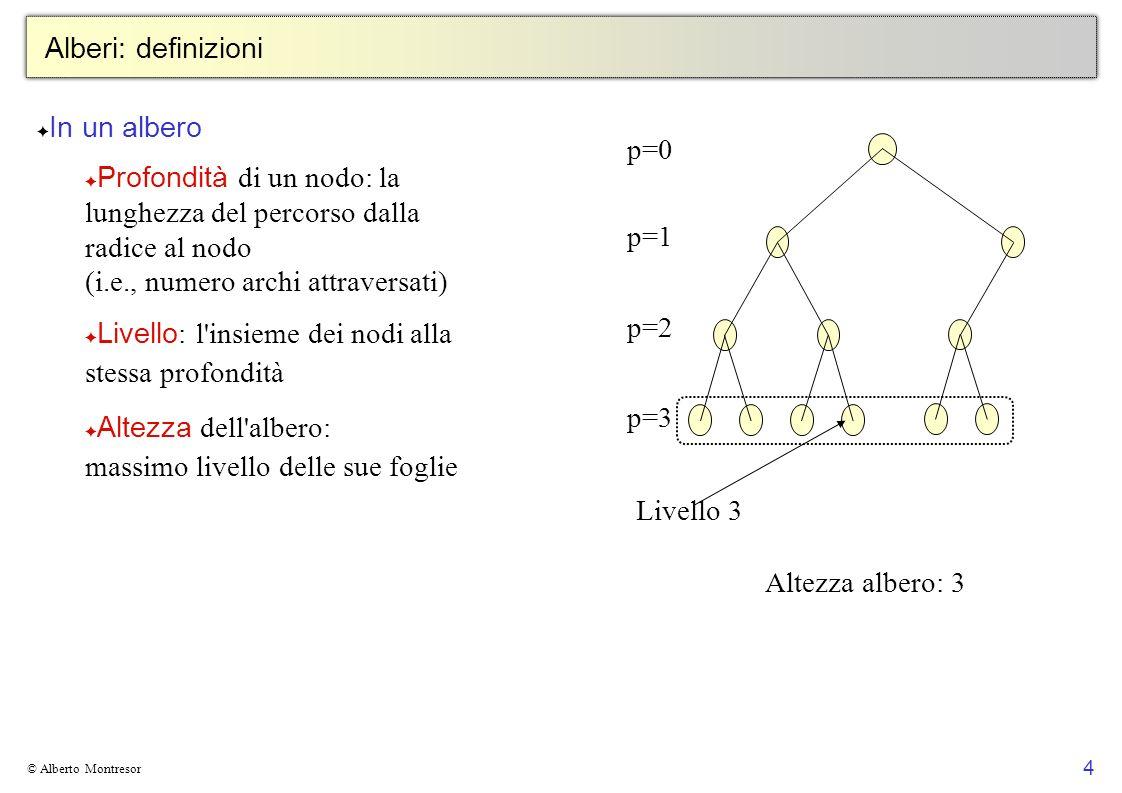 4 © Alberto Montresor Alberi: definizioni In un albero Profondità di un nodo: la lunghezza del percorso dalla radice al nodo (i.e., numero archi attra