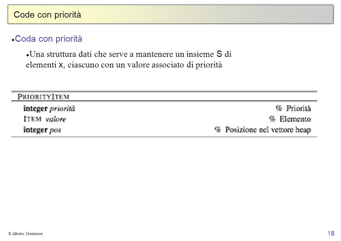 18 © Alberto Montresor Code con priorità Coda con priorità Una struttura dati che serve a mantenere un insieme S di elementi x, ciascuno con un valore