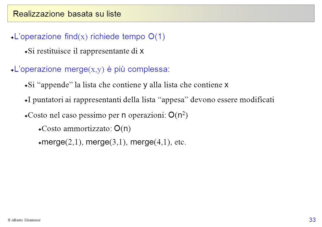 33 © Alberto Montresor Realizzazione basata su liste Loperazione find (x) richiede tempo O(1) Si restituisce il rappresentante di x Loperazione merge
