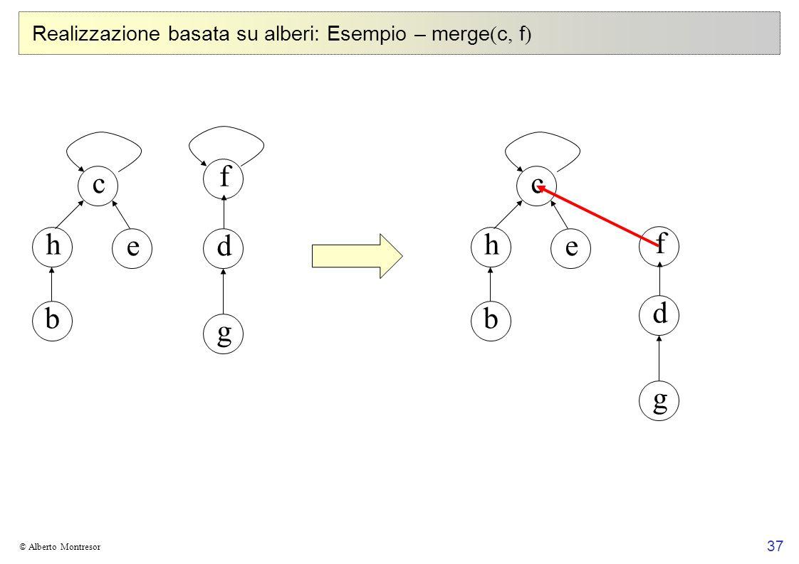 37 © Alberto Montresor Realizzazione basata su alberi: Esempio – merge ( c, f ) c e h b f d g c e h b f d g