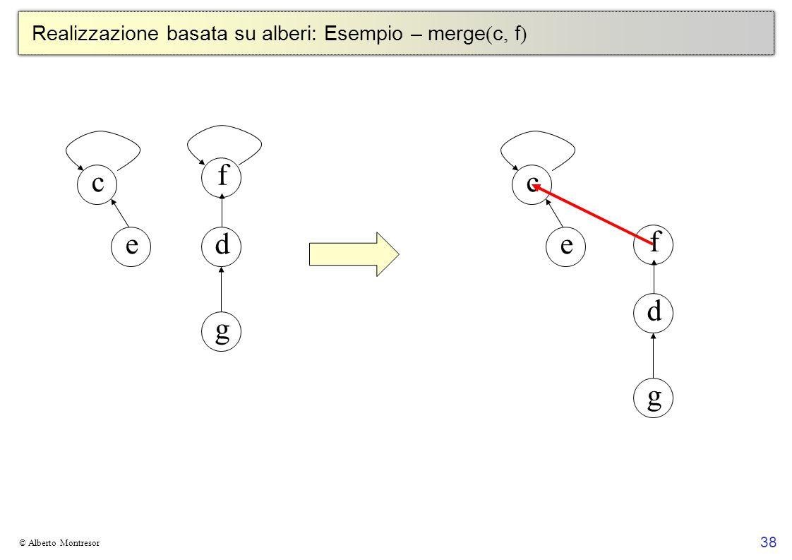 38 © Alberto Montresor Realizzazione basata su alberi: Esempio – merge ( c, f ) c e f d g c e f d g
