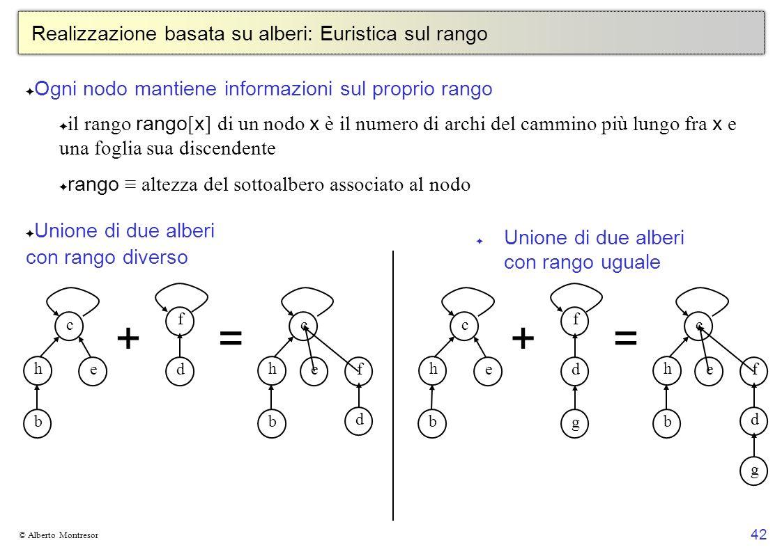 42 © Alberto Montresor Realizzazione basata su alberi: Euristica sul rango Ogni nodo mantiene informazioni sul proprio rango il rango rango [ x ] di u