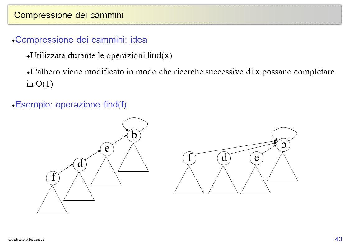 43 © Alberto Montresor Compressione dei cammini Compressione dei cammini: idea Utilizzata durante le operazioni find ( x ) L'albero viene modificato i