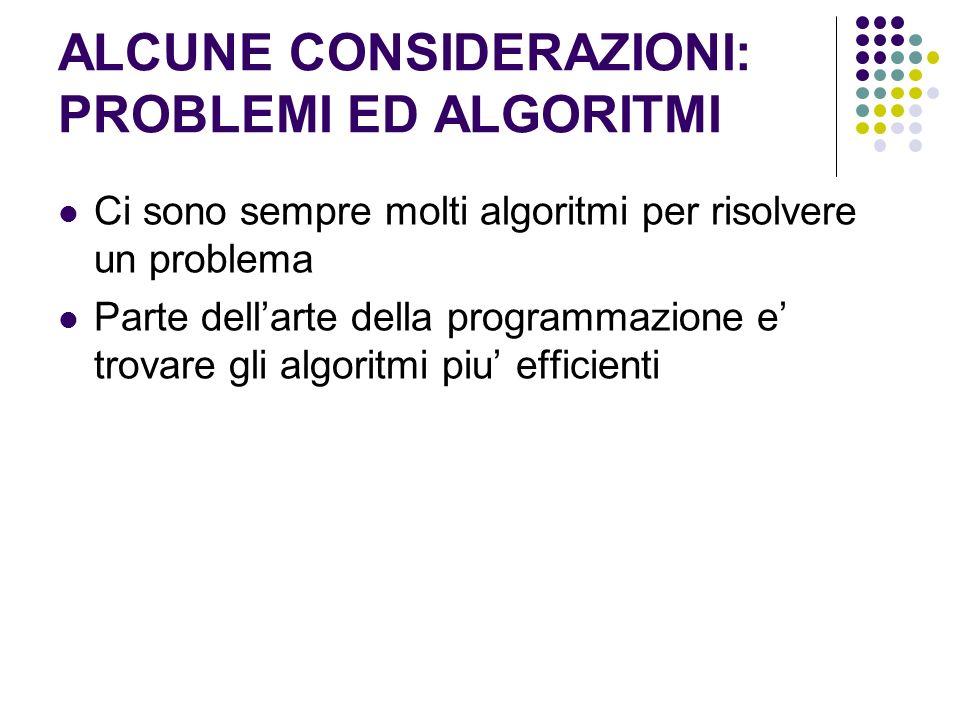 ALCUNE CONSIDERAZIONI: PROBLEMI ED ALGORITMI Ci sono sempre molti algoritmi per risolvere un problema Parte dellarte della programmazione e trovare gl
