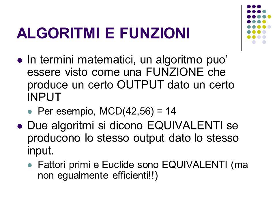 ALGORITMI E FUNZIONI In termini matematici, un algoritmo puo essere visto come una FUNZIONE che produce un certo OUTPUT dato un certo INPUT Per esempi