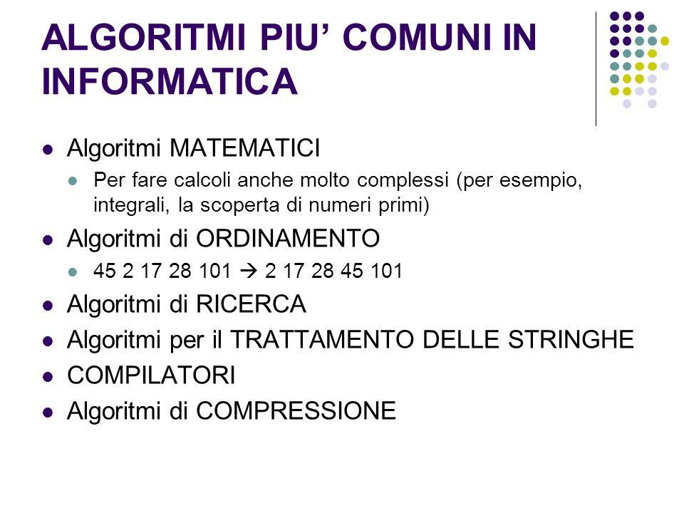 ALGORITMI PIU COMUNI IN INFORMATICA Algoritmi MATEMATICI Per fare calcoli anche molto complessi (per esempio, integrali, la scoperta di numeri primi)