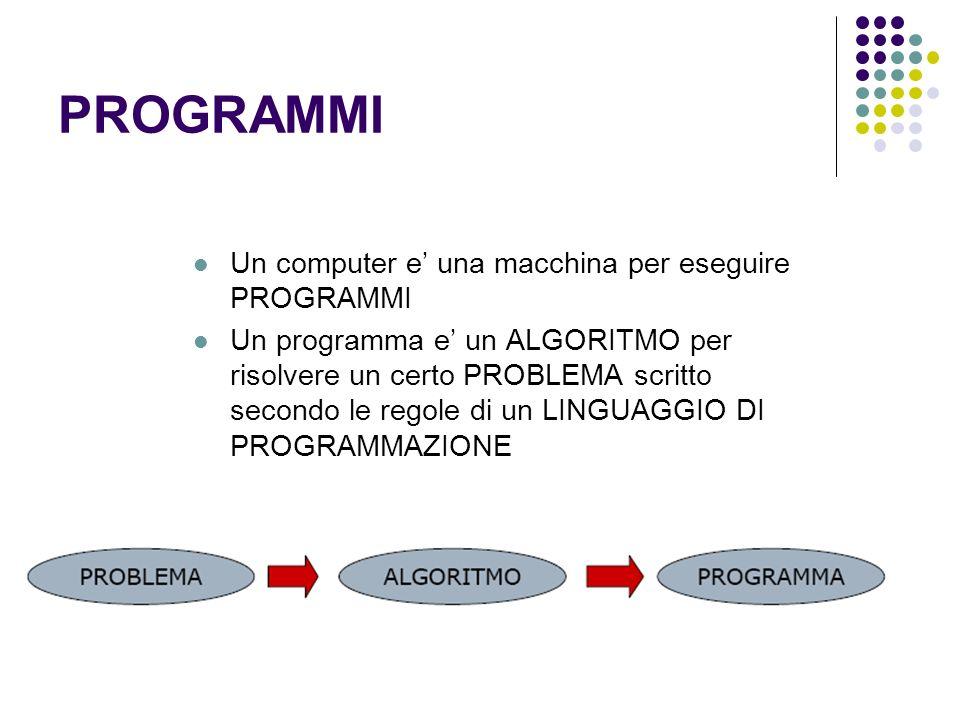 PROGRAMMI Un computer e una macchina per eseguire PROGRAMMI Un programma e un ALGORITMO per risolvere un certo PROBLEMA scritto secondo le regole di u