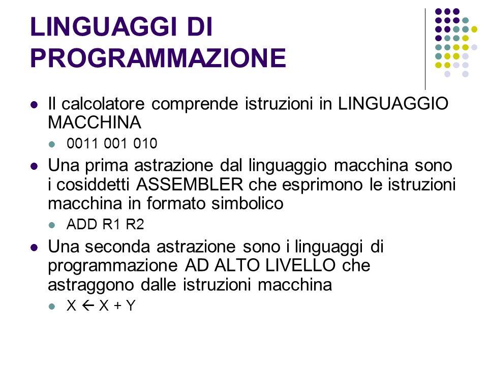LINGUAGGI DI PROGRAMMAZIONE Il calcolatore comprende istruzioni in LINGUAGGIO MACCHINA 0011 001 010 Una prima astrazione dal linguaggio macchina sono