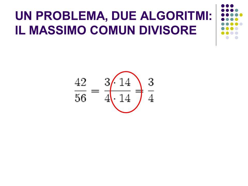 MCD: UN ALGORITMO ELEMENTARE A scuola si impara un algoritmo molto semplice per calcolare MCD: la SCOMPOSIZIONE IN FATTORI PRIMI 42 = 2 x 3 x 7 56 = 2 x 2 x 2 x 7 Algoritmo MCD(M, N): 1.