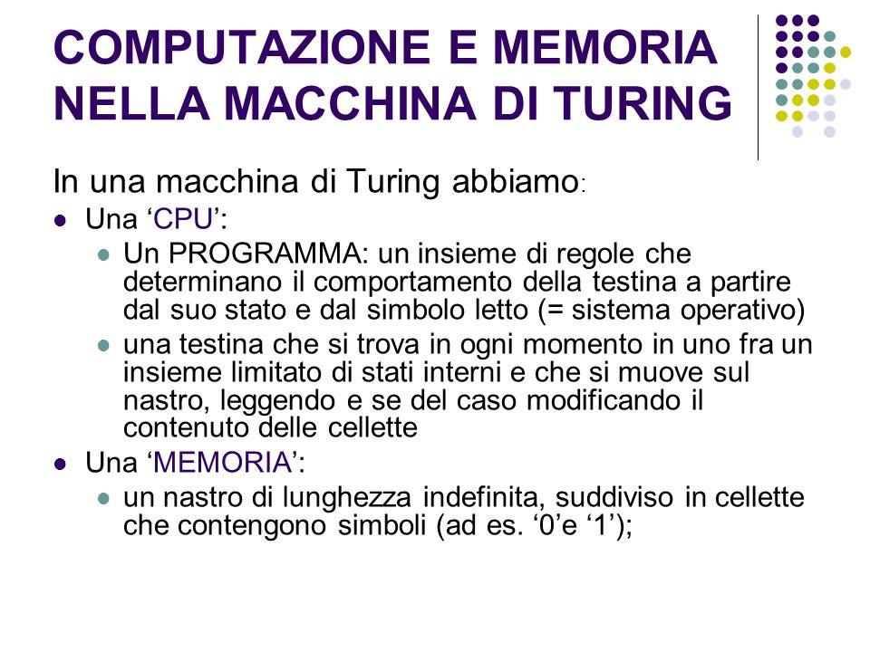 COMPUTAZIONE E MEMORIA NELLA MACCHINA DI TURING In una macchina di Turing abbiamo : Una CPU: Un PROGRAMMA: un insieme di regole che determinano il com