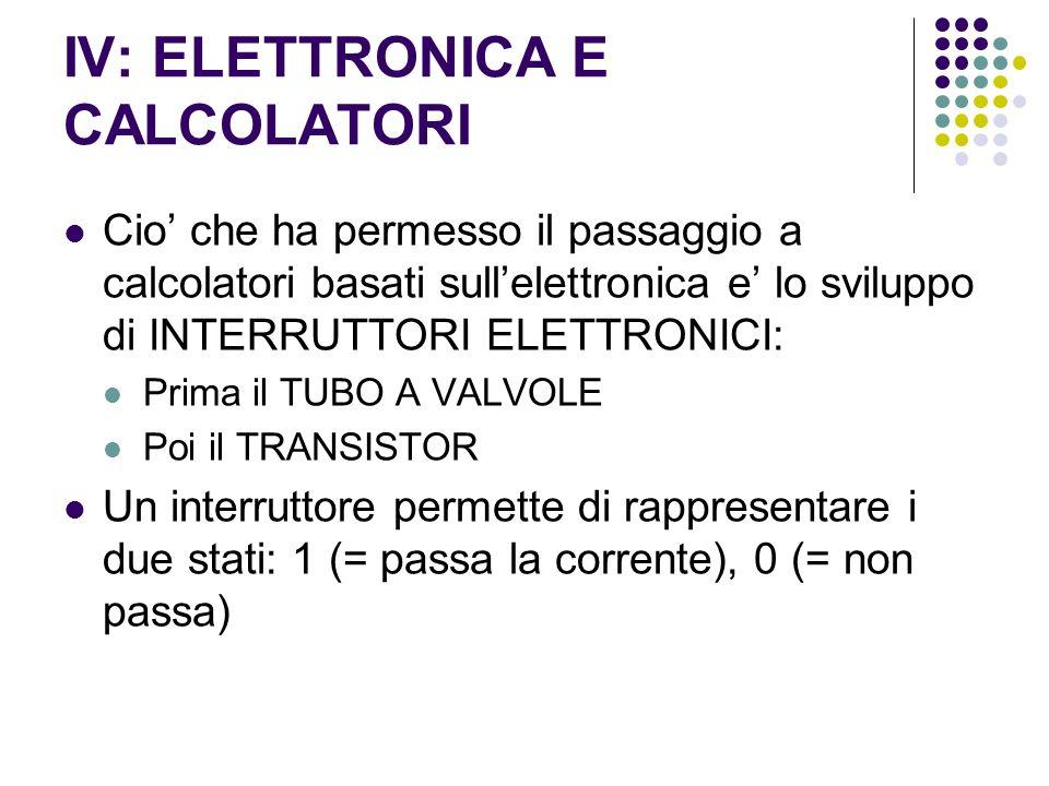 IV: ELETTRONICA E CALCOLATORI Cio che ha permesso il passaggio a calcolatori basati sullelettronica e lo sviluppo di INTERRUTTORI ELETTRONICI: Prima i