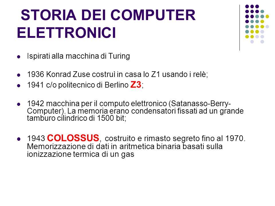 STORIA DEI COMPUTER ELETTRONICI Ispirati alla macchina di Turing 1936 Konrad Zuse costruì in casa lo Z1 usando i relè; 1941 c/o politecnico di Berlino