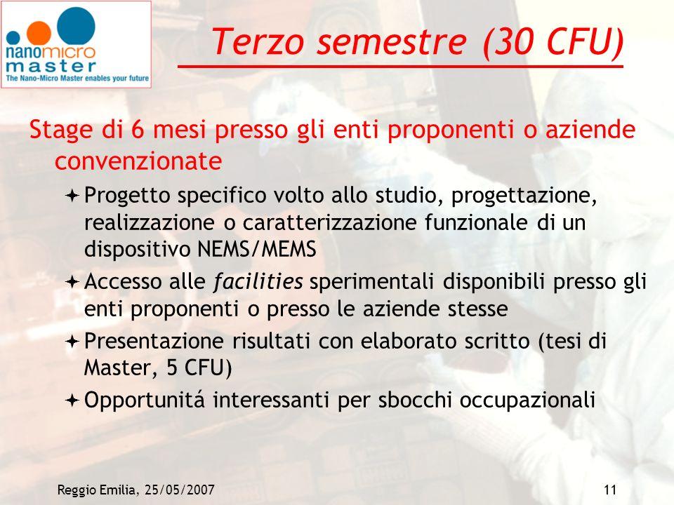 Reggio Emilia, 25/05/200711 Terzo semestre (30 CFU) Stage di 6 mesi presso gli enti proponenti o aziende convenzionate Progetto specifico volto allo s