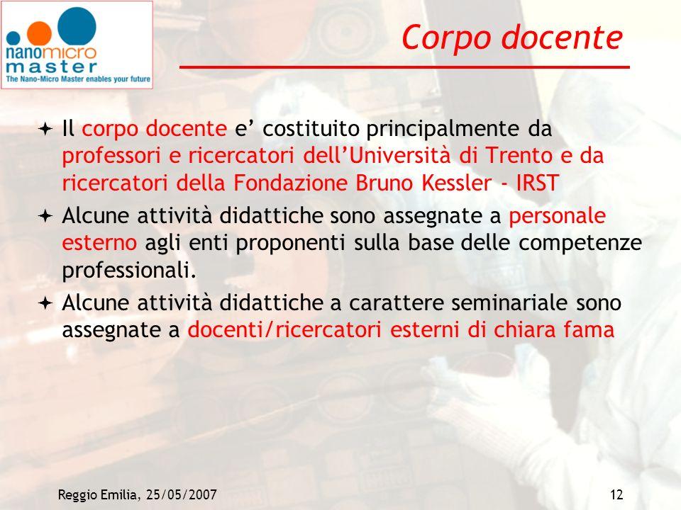 Reggio Emilia, 25/05/200712 Corpo docente Il corpo docente e costituito principalmente da professori e ricercatori dellUniversità di Trento e da ricer