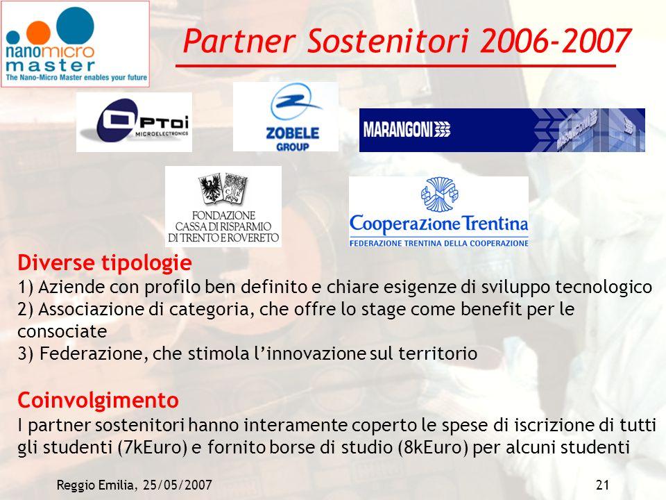 Reggio Emilia, 25/05/200721 Partner Sostenitori 2006-2007 Diverse tipologie 1) Aziende con profilo ben definito e chiare esigenze di sviluppo tecnolog